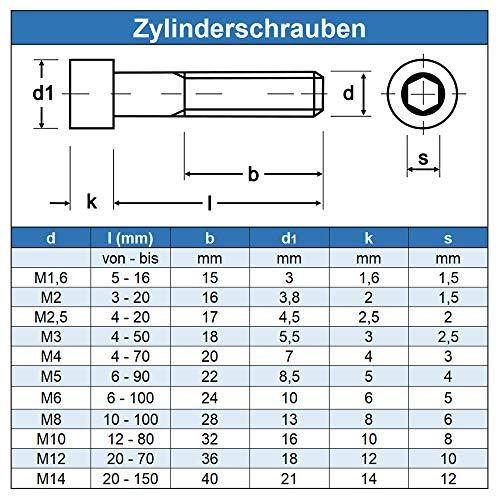 8 Stück Zylinderschrauben M8 X 20 mit Innensechskant DIN 912 Edelstahl A2 - 2