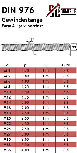 Gewindestange – M12 x 1000 mm – (1 Stück) – DIN 976 / DIN 975 - 5