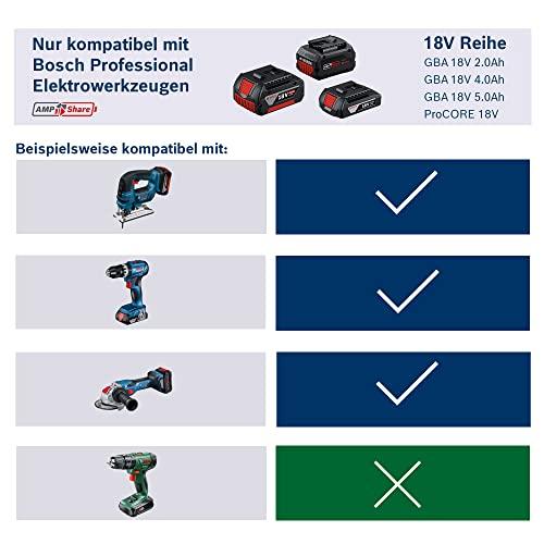 ProCORE18V 4.0Ah Bosch Professional 18V System Akku - 3