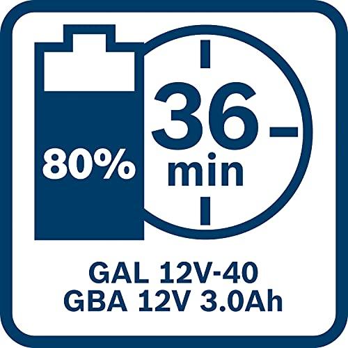 Bosch Professional 12V System Akku GBA 12V 3.0Ah - 6