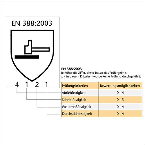 Worksafe M40 – Arbeitshandschuhe Kunstleder - 5